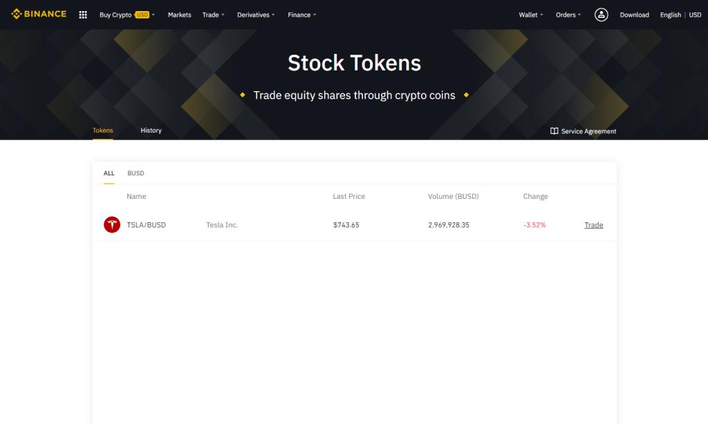 Binanace Stock Token - Tesla (TSLA)
